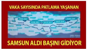 Samsun'da Korona Virüs Patlaması!