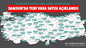 Samsun'da Vaka Sayısı!
