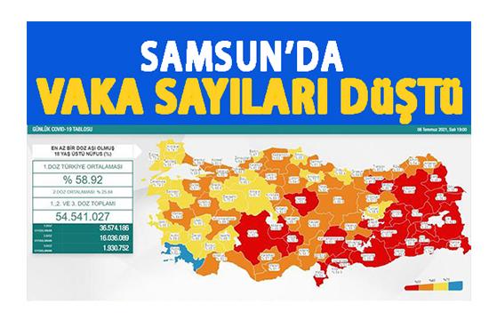 Samsun'da Düşüş Var!